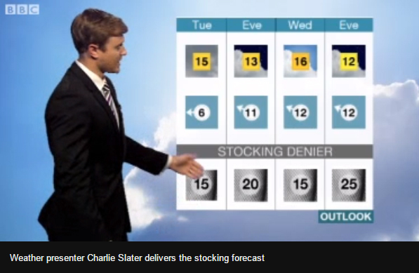 Wedding forecast stockings