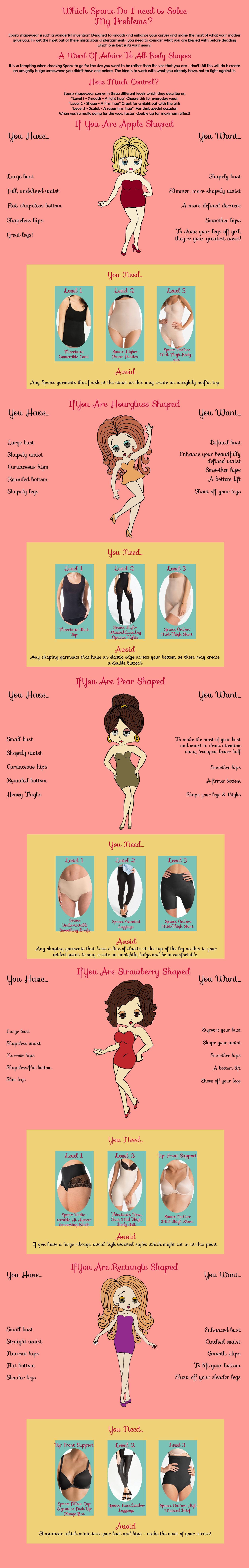 Spanx problem solving guide